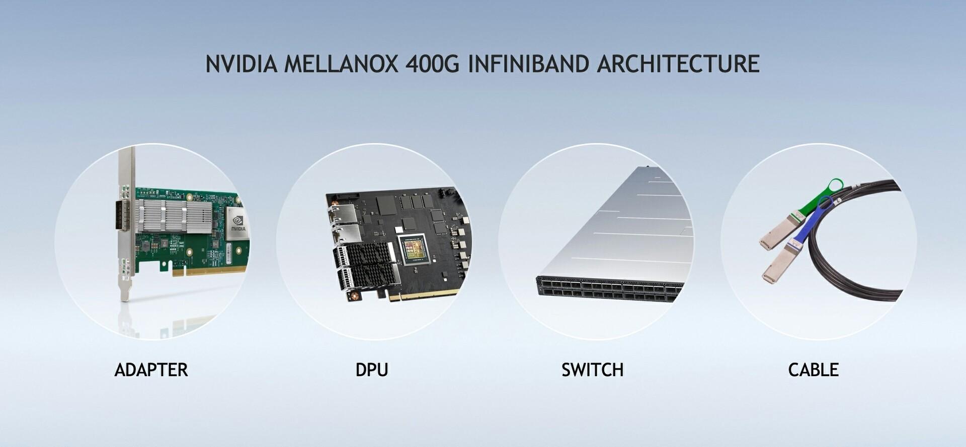 NVIDIA anuncia Mellanox InfiniBand para supercomputación de IA a exaescala