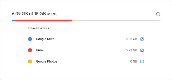 Desglose del almacenamiento de la cuenta de Google