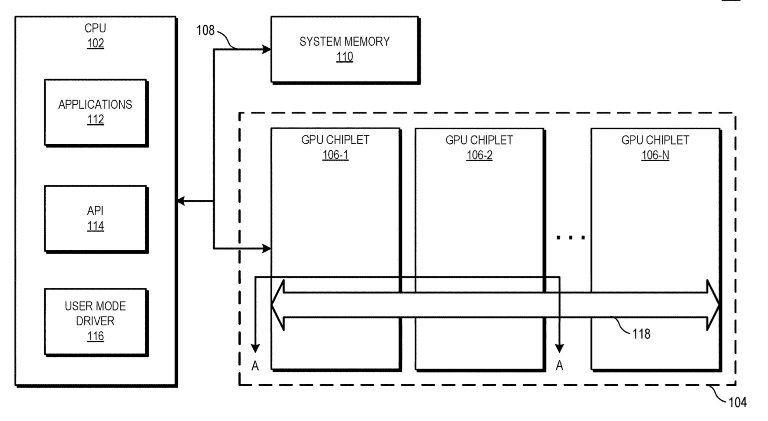 AMD patenta un diseño de GPU basado en chiplet con puente de caché activo