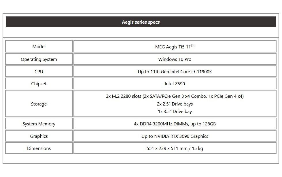 MSI anuncia ordenadores de escritorio gamer con procesadores Core