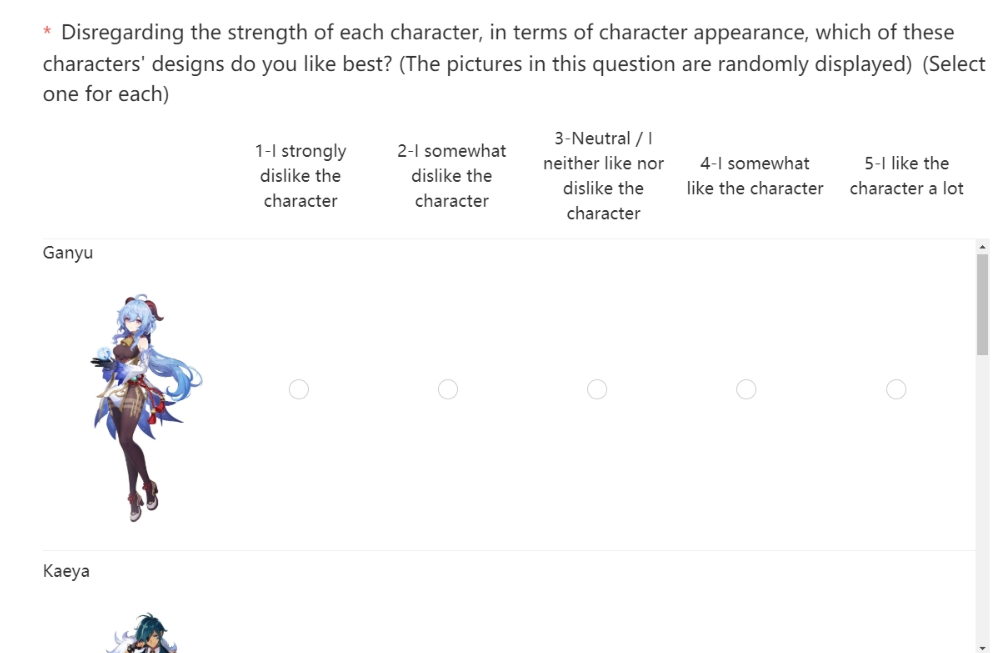 Diseño de personajes Genshin