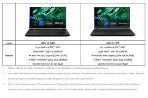 GIGABYTE anuncia laptops AERO con procesadores Core de 11a generación de 8 núcleos
