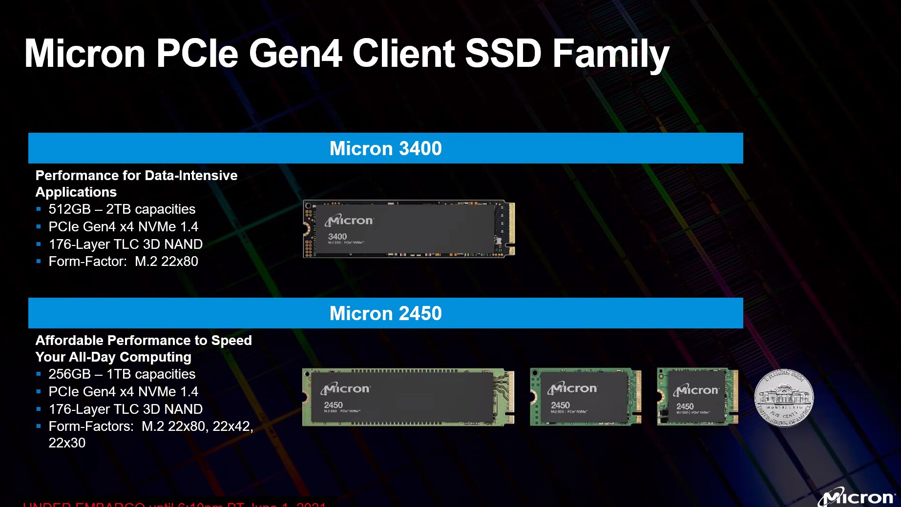 Micron SSD 3400 y 2450 con PCIe 4 y NAND de 176 capas