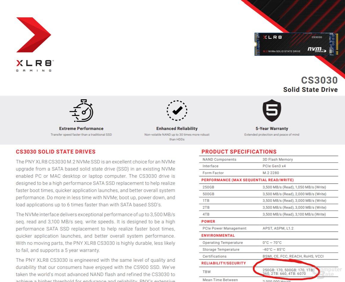 Nueva hoja de datos para el PNY XLR8 CS3030