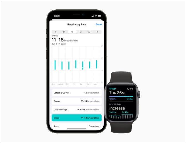 Aplicación Apple Health que muestra la frecuencia respiratoria durante el sueño.