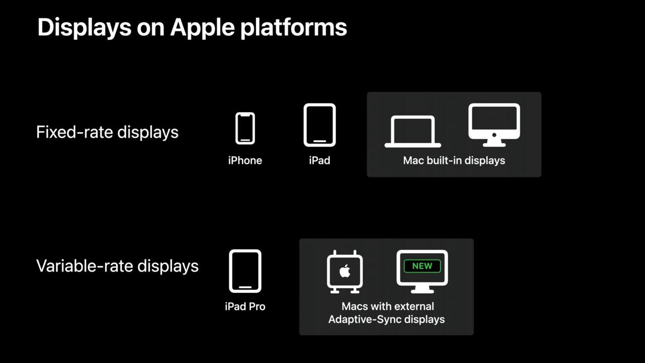 VRR: macOS Monterey unterstützt Adaptive-Sync