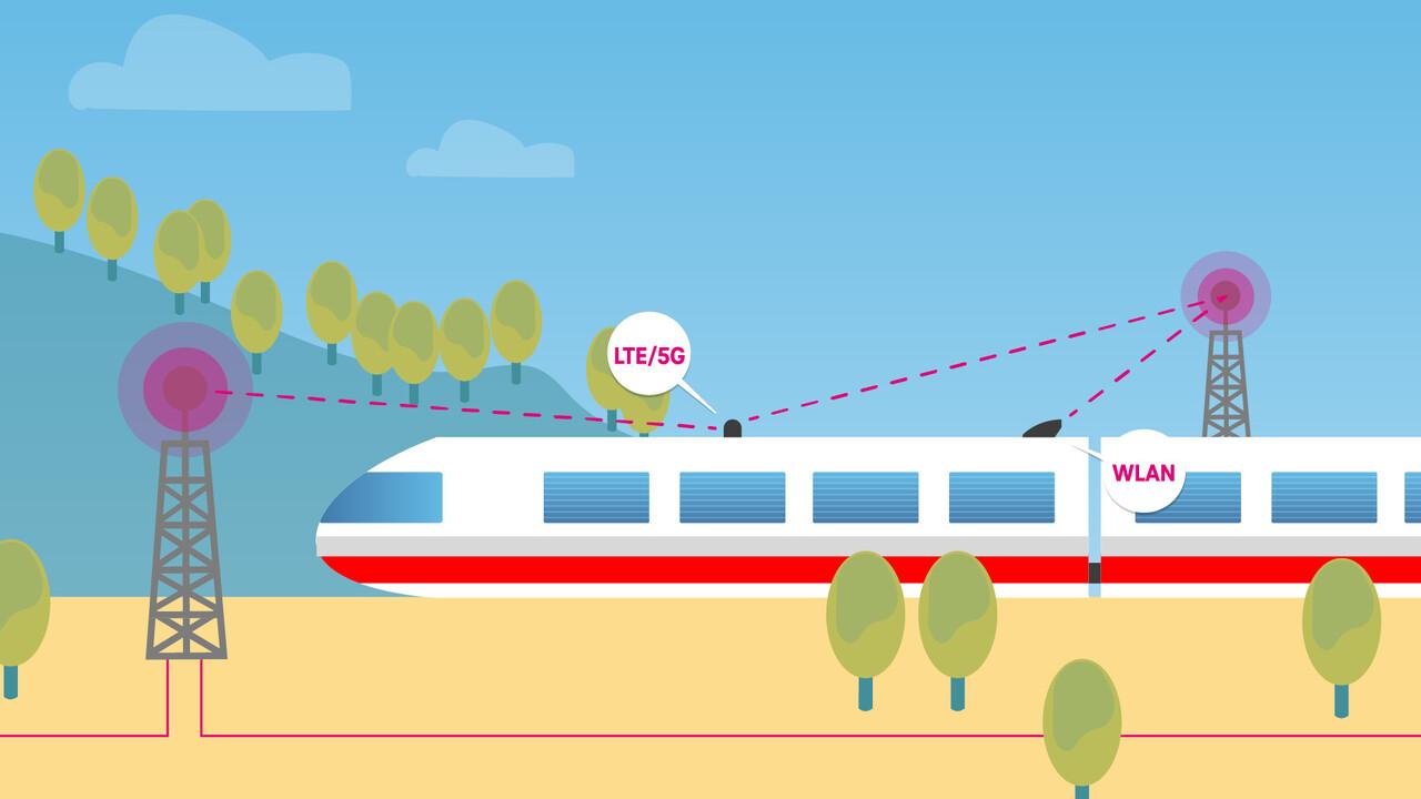 Telekom und Deutsche Bahn: Lückenloser Mobilfunk entlang aller Strecken bis Ende 2026