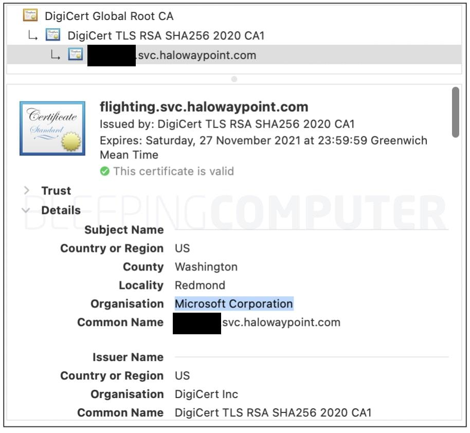 Microsoft aparece en el certificado SSL