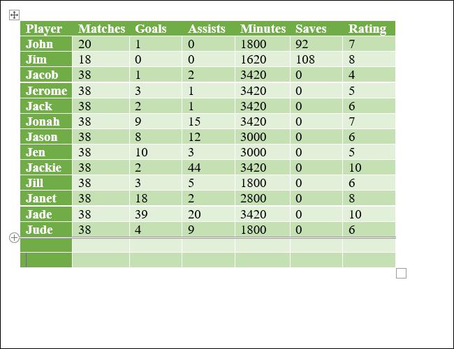 Una nueva fila agregada a una tabla en Microsoft Word
