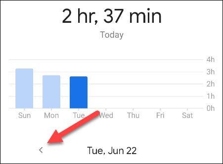 Use las flechas para moverse entre los diferentes días y ver qué aplicaciones está usando más.