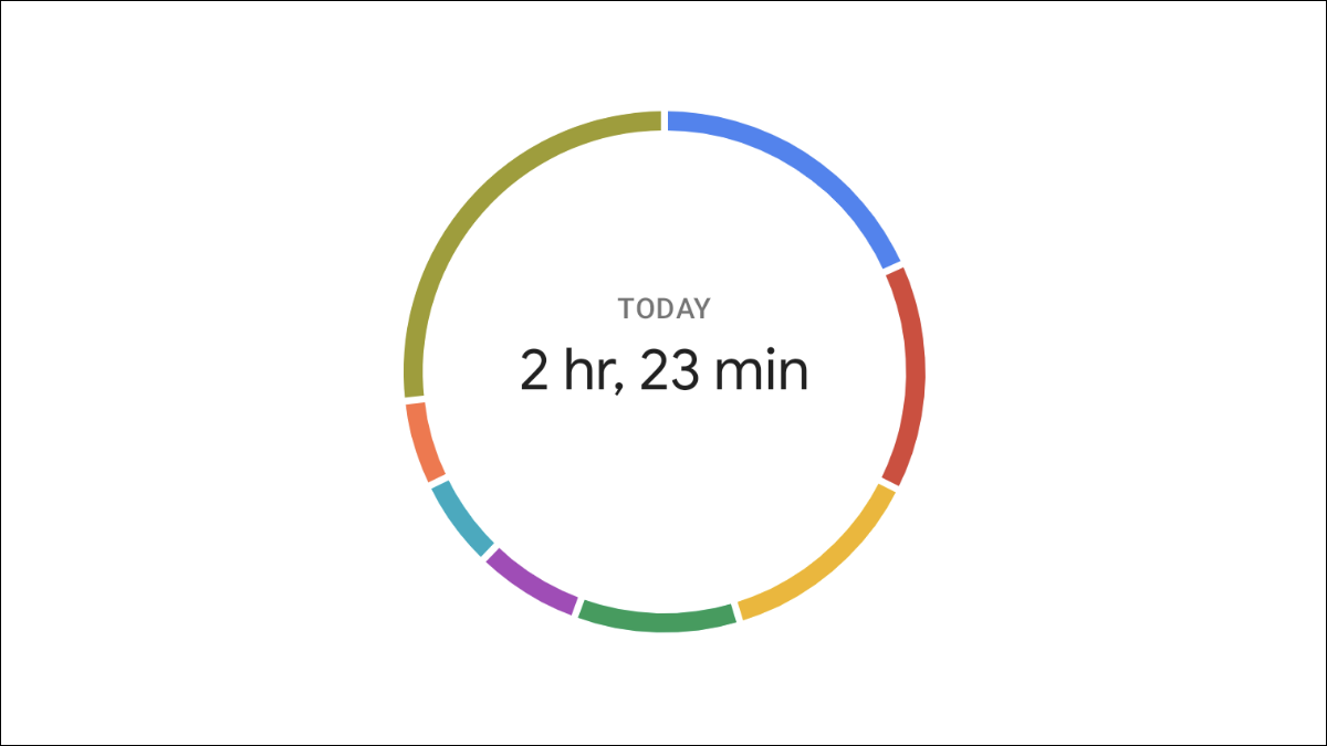 Bienestar digital de Google
