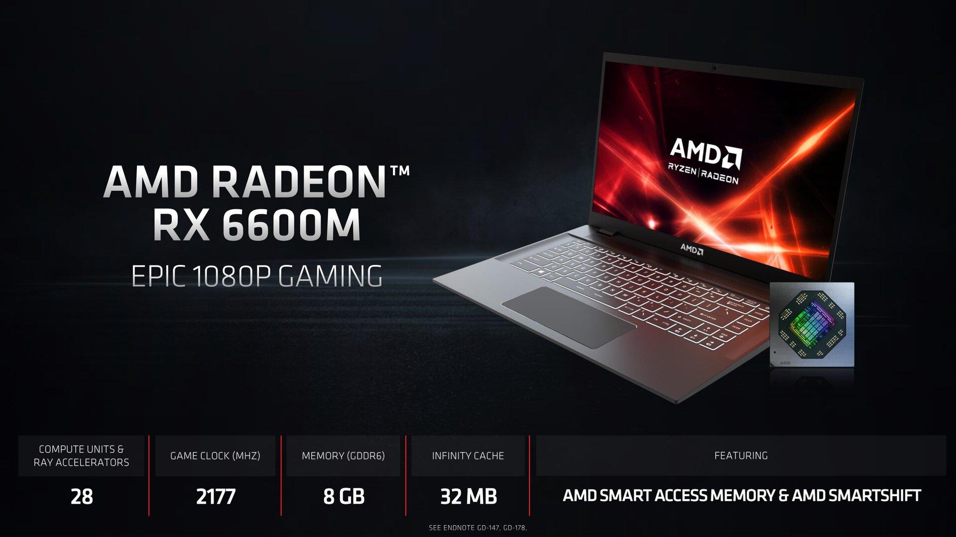 La nueva Radeon RX 6600M con 28 CU