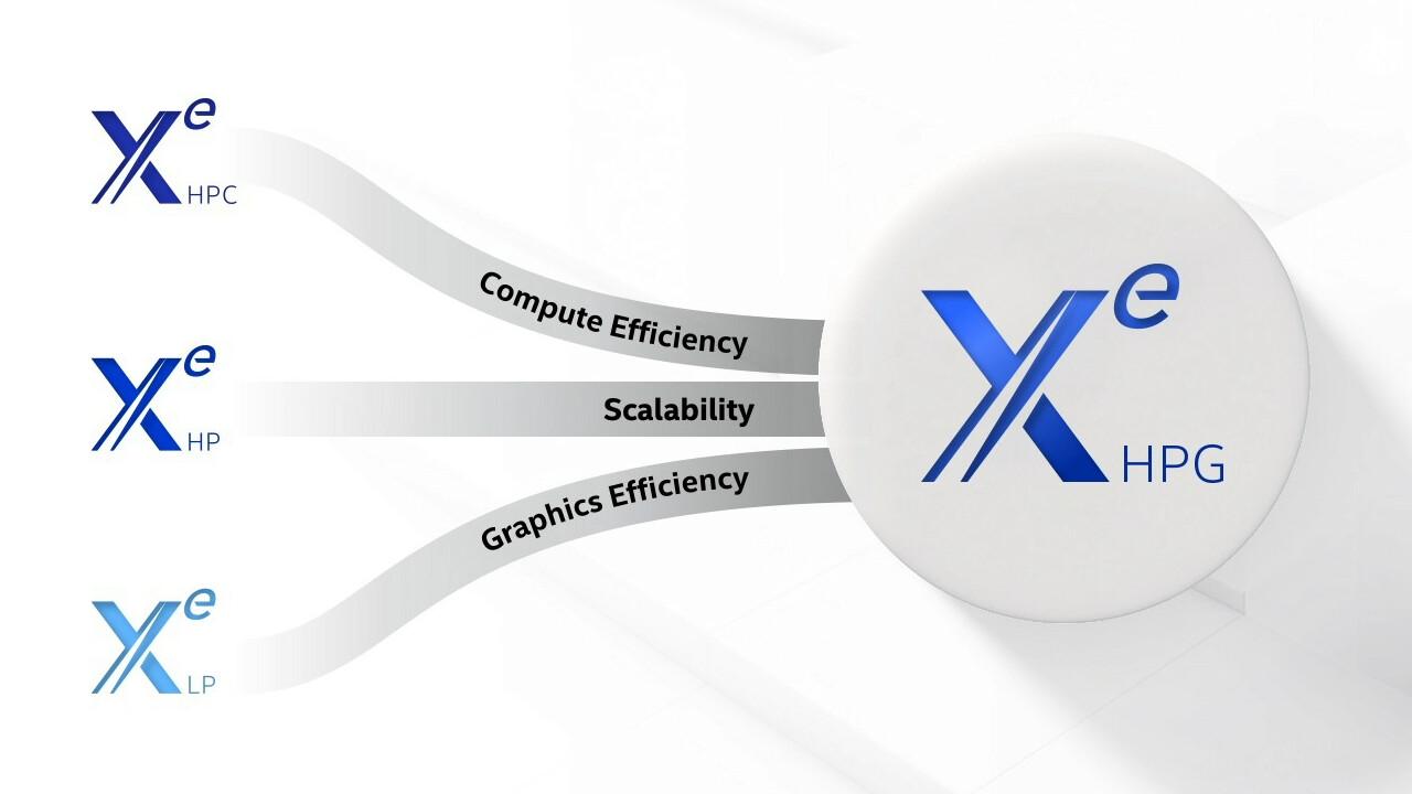 Marketing de guerrilla: Intel muestra el chip gráfico Xe-HPG DG2-512
