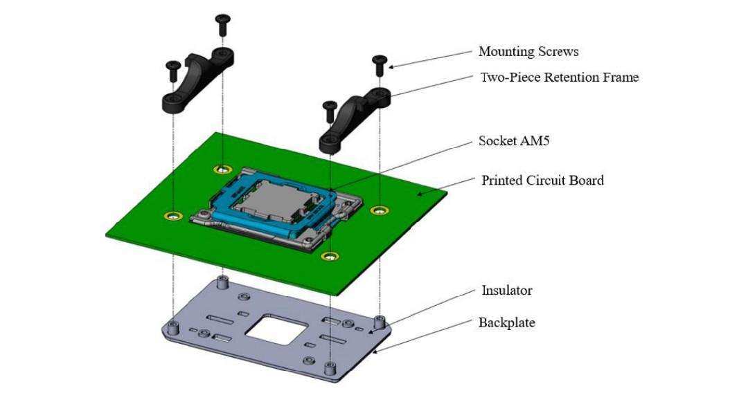 amd-am5-lga-1718-plataforma-de-sockets-para-zen-4-ryzen-desktop-cpus-_2
