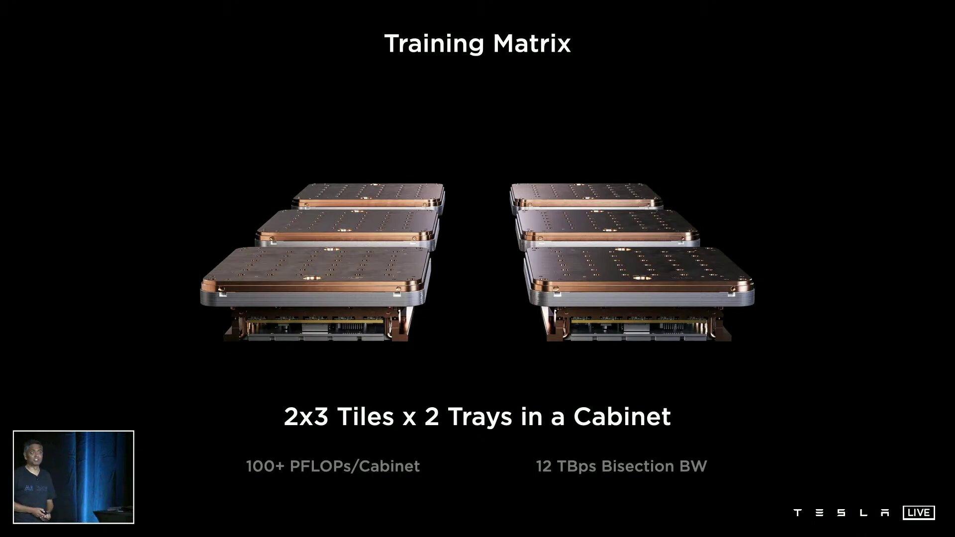 3 × 2 baldosas de entrenamiento × 2 bandejas por gabinete