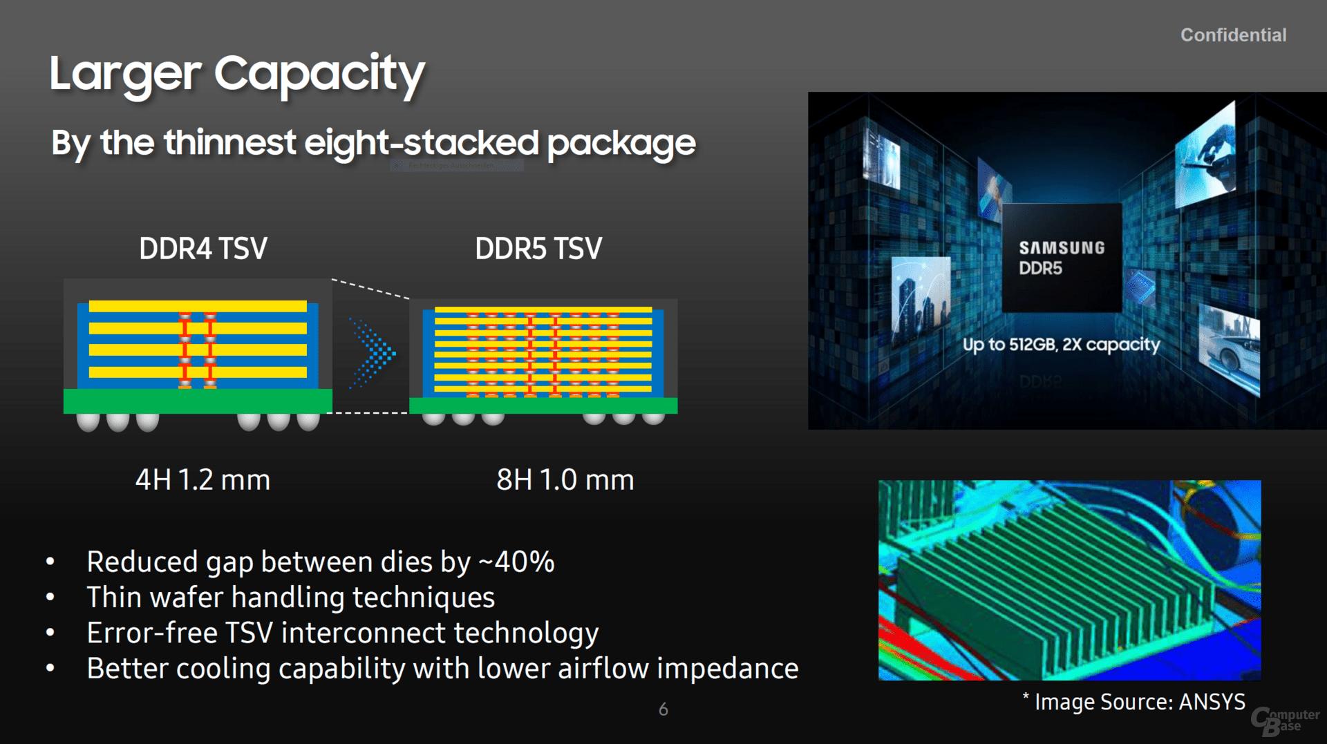 Chip Samsung DDR5 con ocho troquel apilado