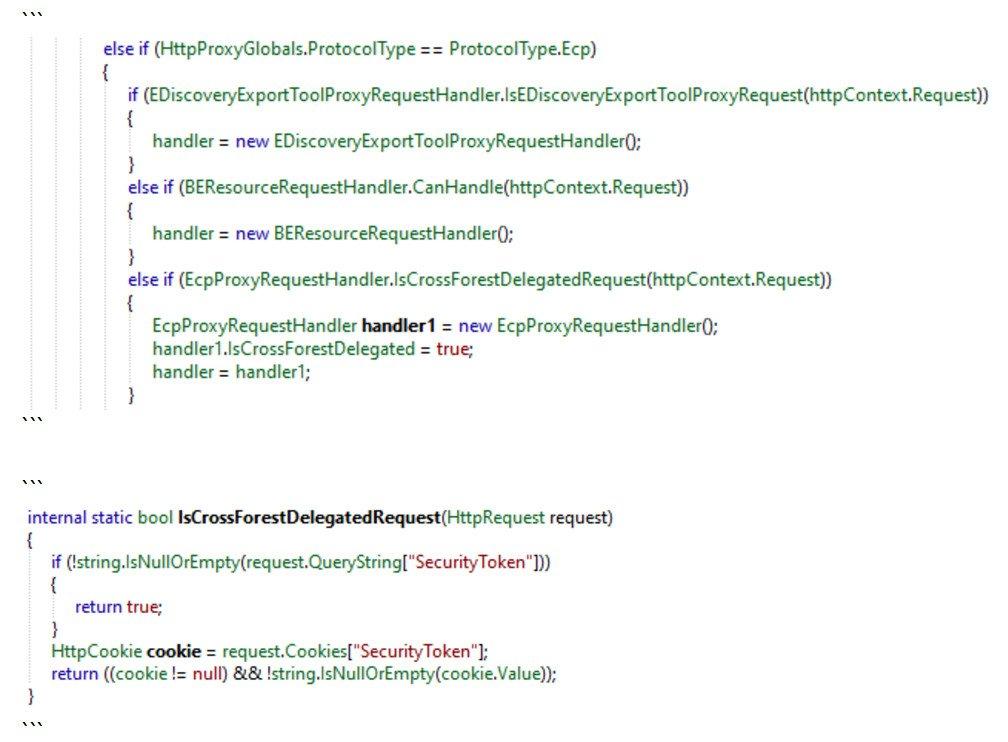 Cookie 'SecurityToken' necesaria para explotar la vulnerabilidad de ProxyToken en Microsoft Exchange Server