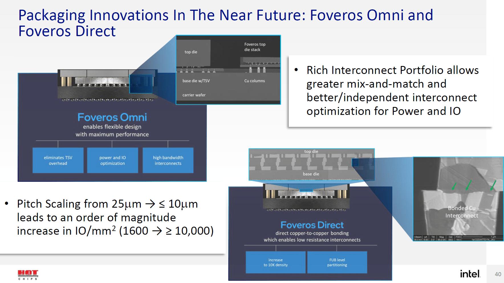 Intel Foveros de próxima generación
