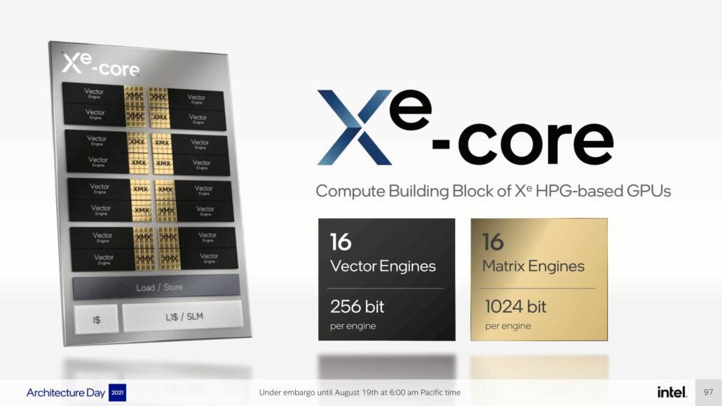 Tarjeta gráfica ARC insignia de Intel con GPU Xe-HPG Alchemist para abordar AMD RX 6700 XT y NVIDIA RTX 3070 2