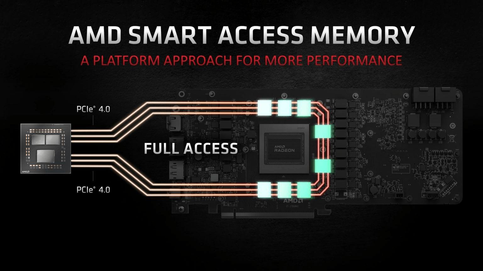 No es necesario PCIe 4.0 ni Ryzen 5000 o Radeon RX 6000 para usar la barra de tamaño variable