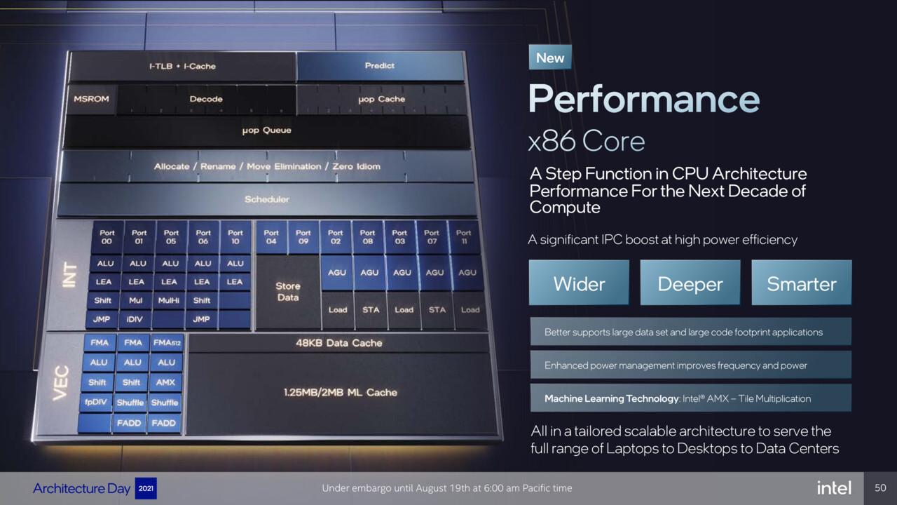 Refrigerador en caja para 12th Gen Core: Intel Alder Lake podría seguir dependiendo de los pines de empuje