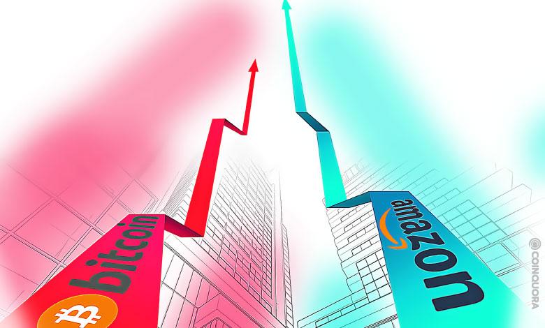 Bitcoin's Marketcap On the Rise